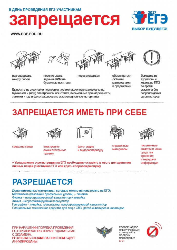 Баннер-ЕГЭ-2017-Запрещается.jpg